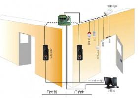 门禁控制器-科密单门双向指纹门禁方案II