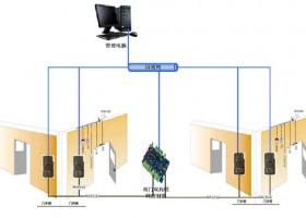 门禁控制器-科密双门双向指纹门禁系统方案