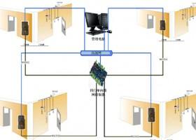 门禁控制器-科密四门单向指纹门禁控制系统方案